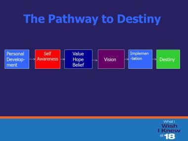 pathwaytodestinyforblog
